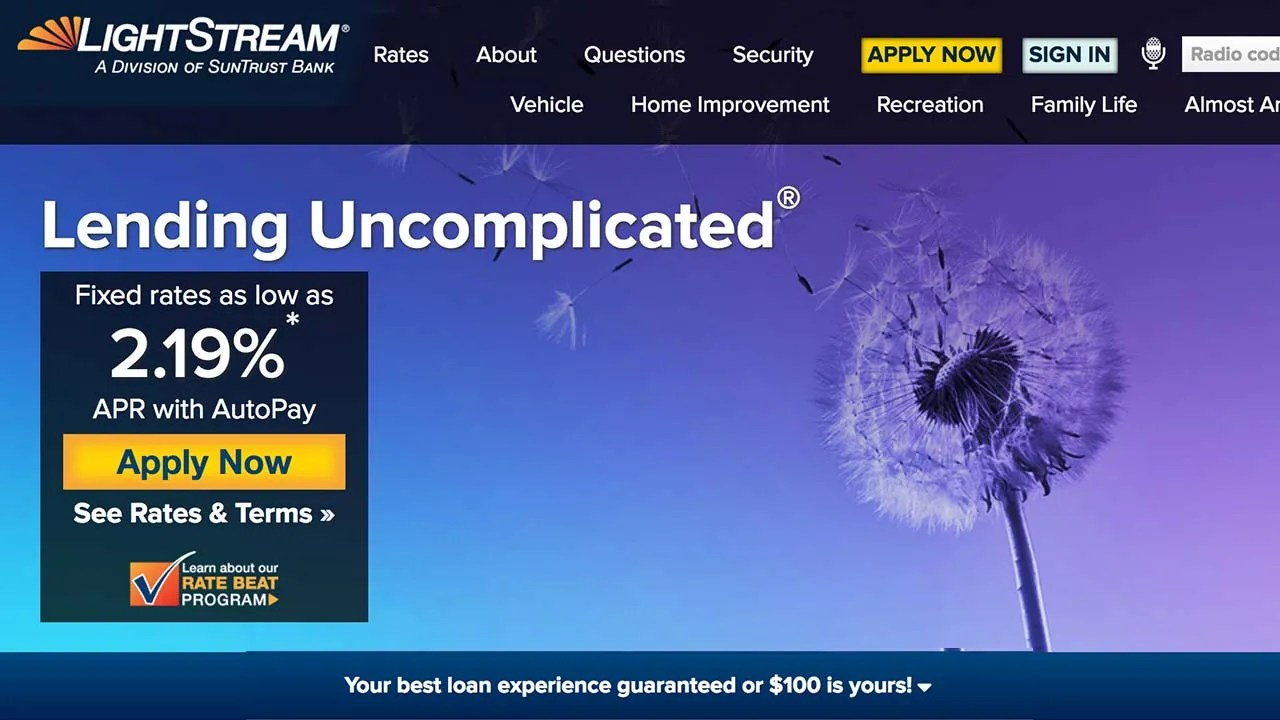 Bank Unsecured Personal Loans