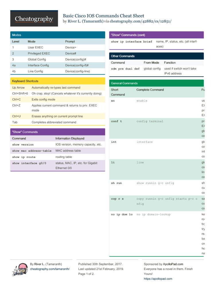 Cisco Switch Configuration Pdf
