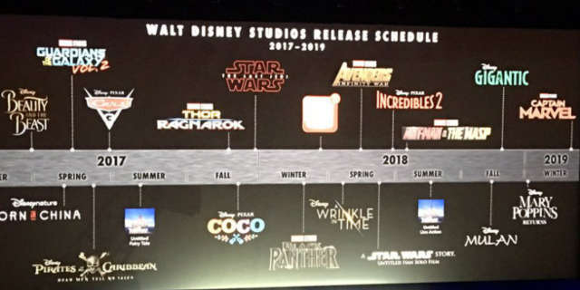 Disney Highlights Upcoming Movie Schedule At Cinemacon 2017