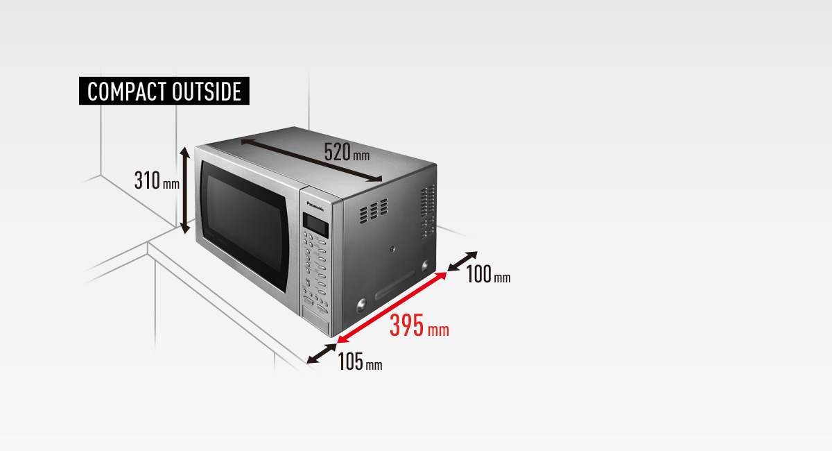 Typical Size Microwaves