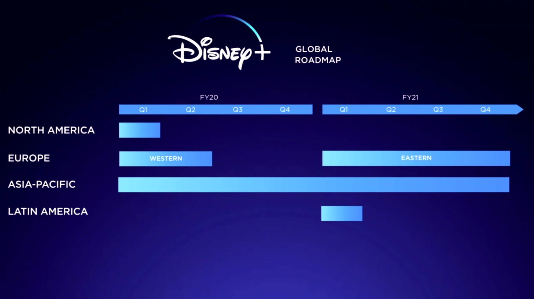 disney's upcoming streaming service - 1252×706