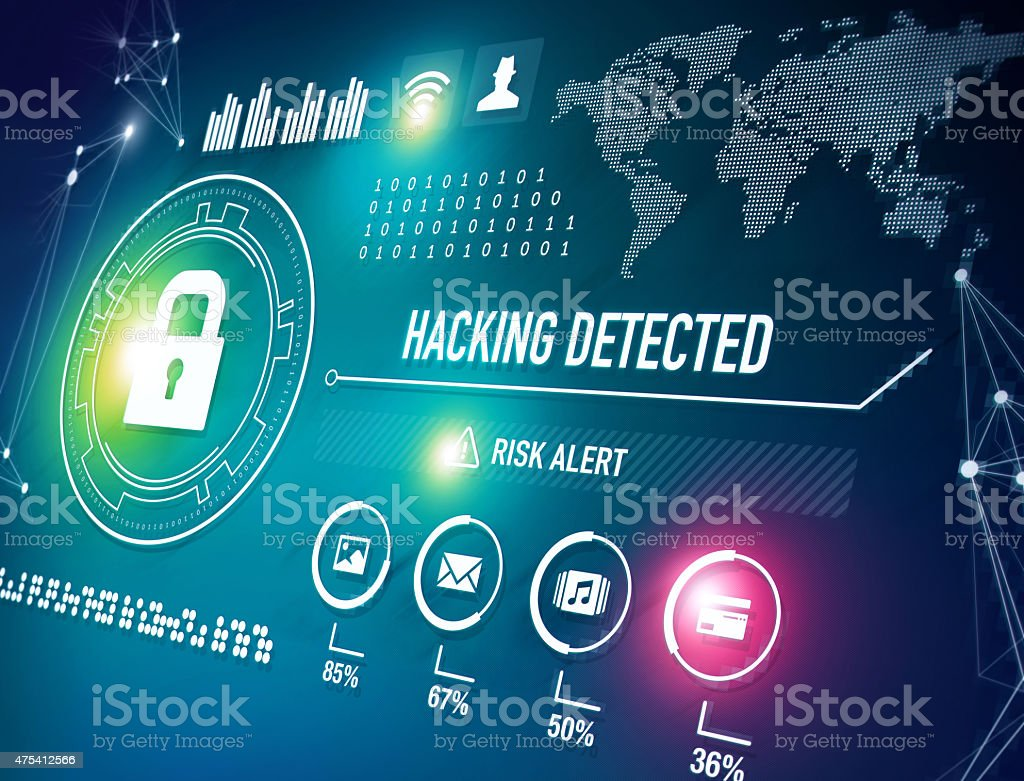 Learn Security Cyber Want I