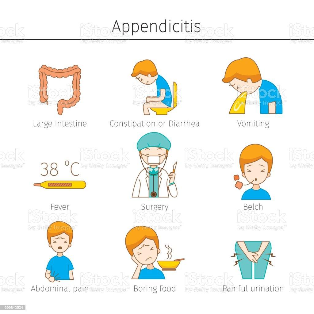 Human Appendix Pain Location