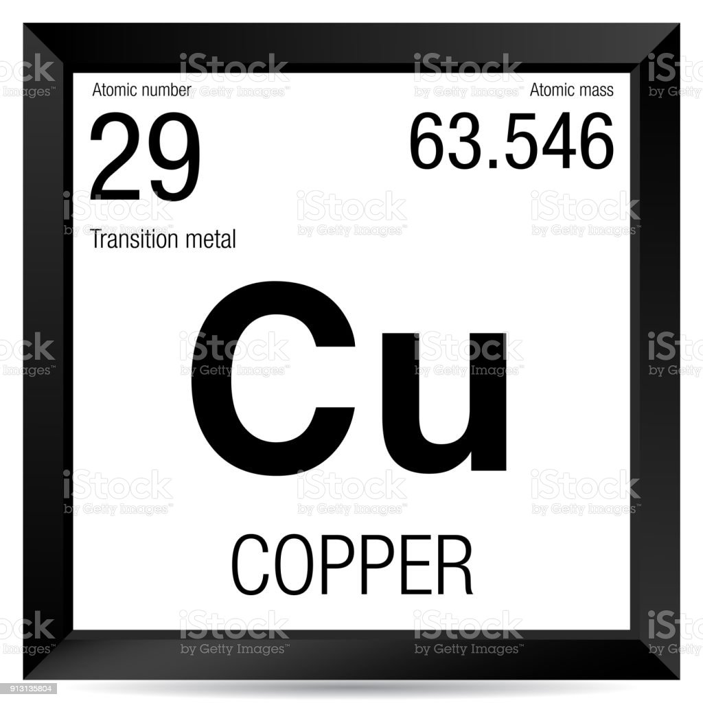 Copper Symbol Element Number 29 Of The Periodic Table Of ...