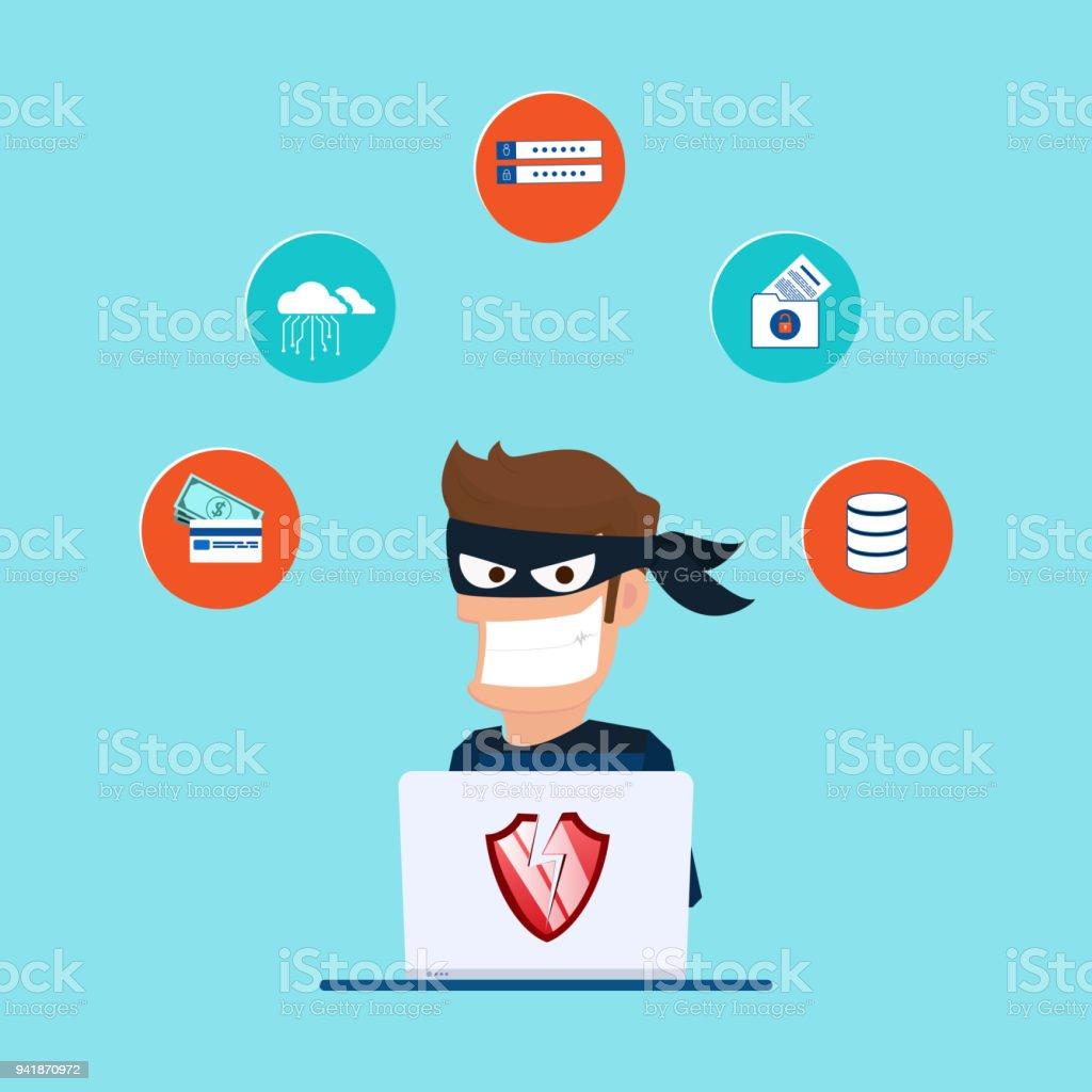 Security Bank Credit Card Promo