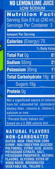 Gatorade You Healthy