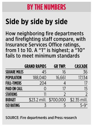 Suburban, rural fire departments struggle to find, train ...