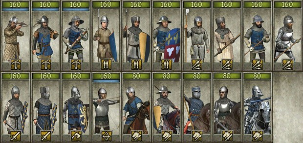 List Faction War Total Rome
