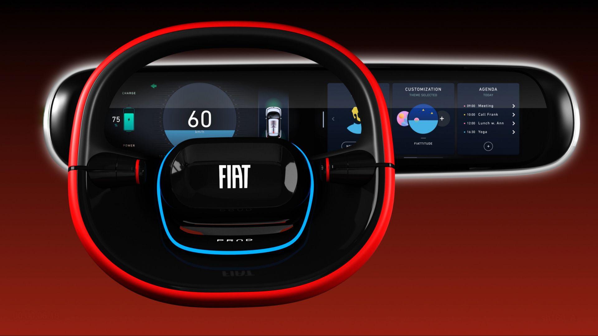 Nuova Fiat Panda 2021 A Ginevra 2019 La Concept