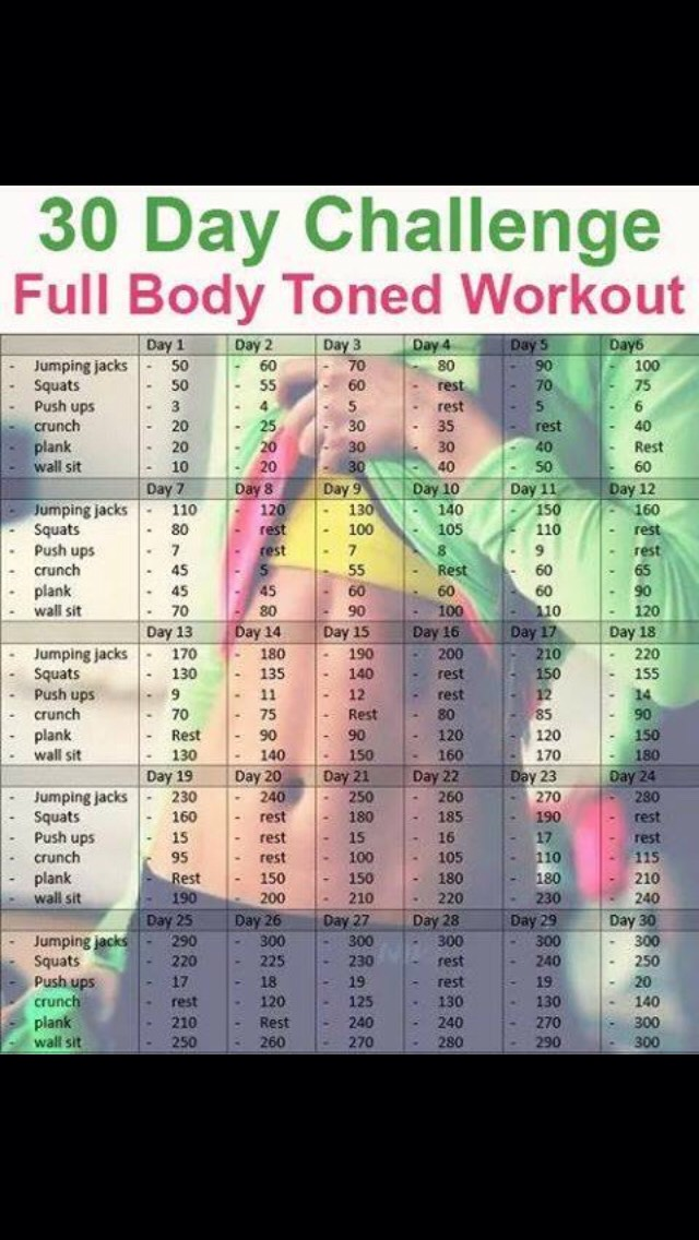 Workout 21 Full Day Body