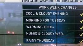 HD Decor Images » Philadelphia Weather  Forecast  Maps and Doppler Radar   NBC 10      p Monday was a foggy one for many parts of the area  When  Latest Weather  Forecast