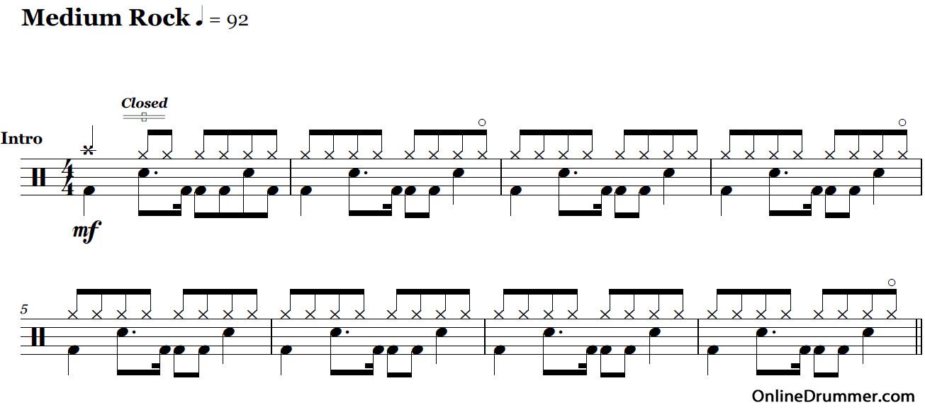Mr Sandman Guitar Chords Choice Image Basic Guitar Chords Finger