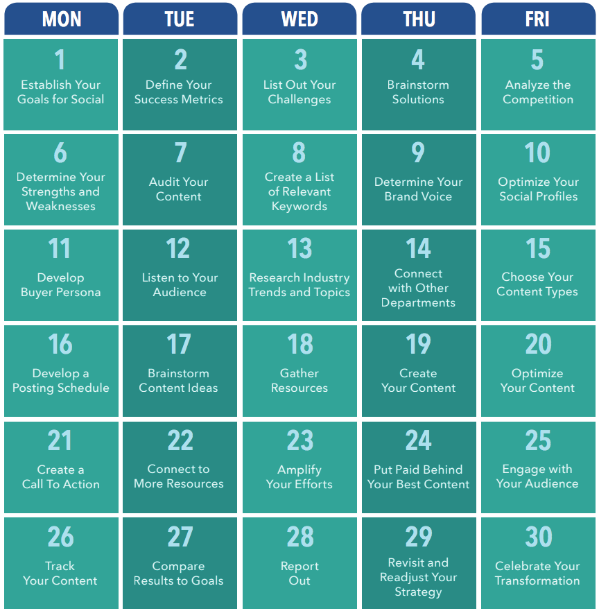 Daily Template Schedule School Printable