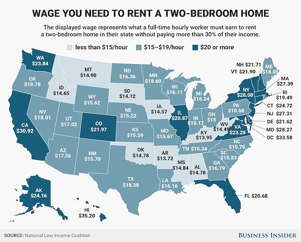 Florida Housing Income Low