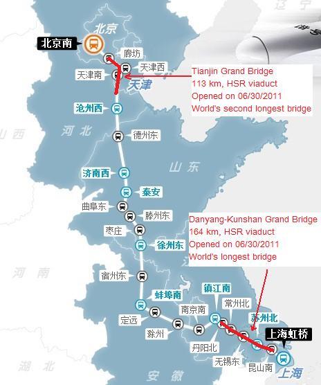 Gran Puente Danyang Kunshan Megaconstrucciones Extreme