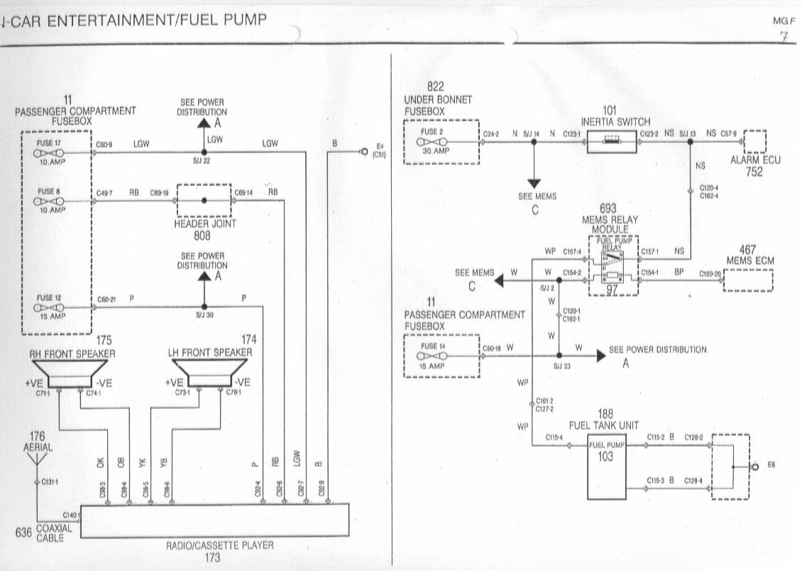 wiring diagram for electric car aerial free download wiring diagram rh xwiaw us