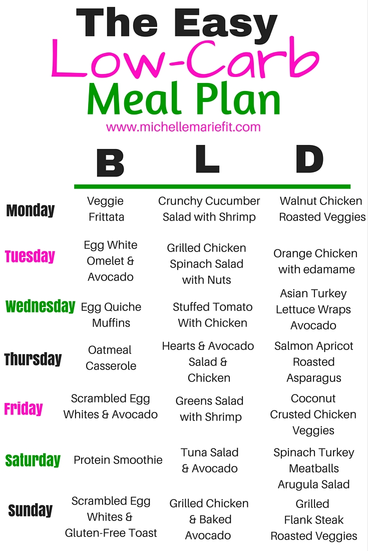 Eating Out Low Calorie