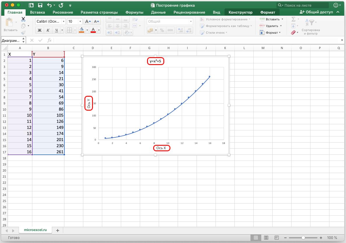 Диаграмма функциясын қалай құруға болады