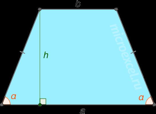 Formula pentru găsirea înălțimii unui trapez a unui echilibru prin lungimea tuturor laturilor sale