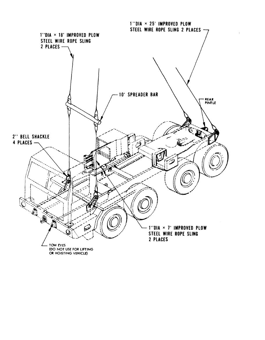 Figure 6 1 lifting diagram for truck tractor m746 using four rh miscpartsmanuals3 tpub tractor
