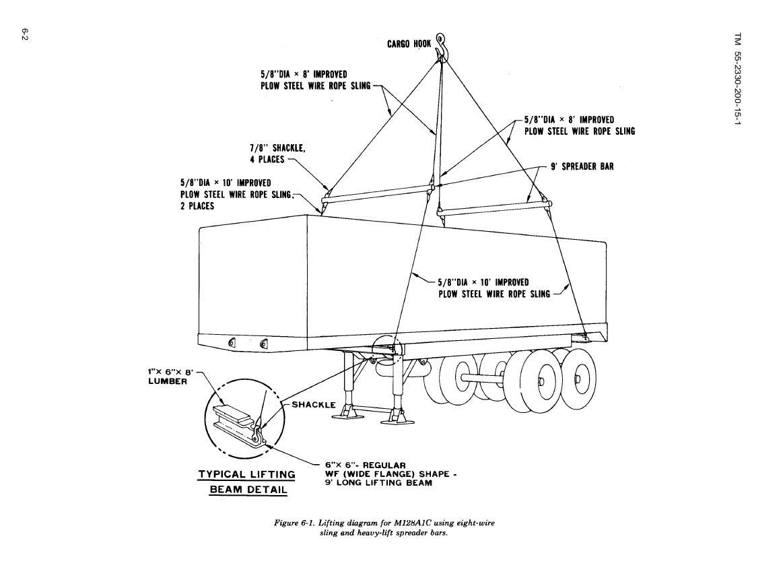 Diagram Steering Components Truck Semi
