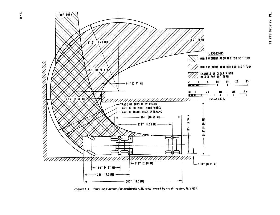 18 Wheeler Turning Radius Diagram