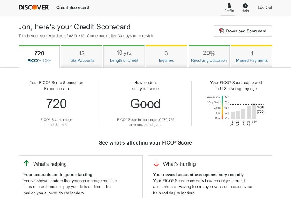 Credit Karma Credit Report Sample