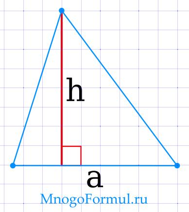 दो पक्षों में एक त्रिभुज का क्षेत्रफल और उनके बीच का कोण