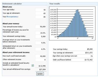 Retirement Calculator: Retirement Calculator Should