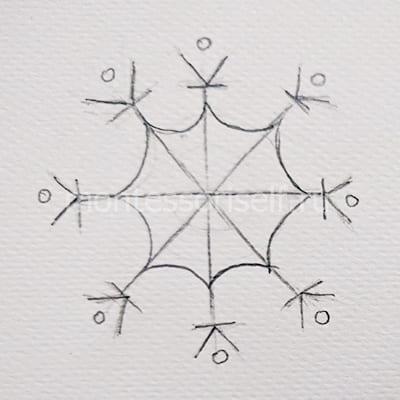 Nós fazemos um desenho simétrico