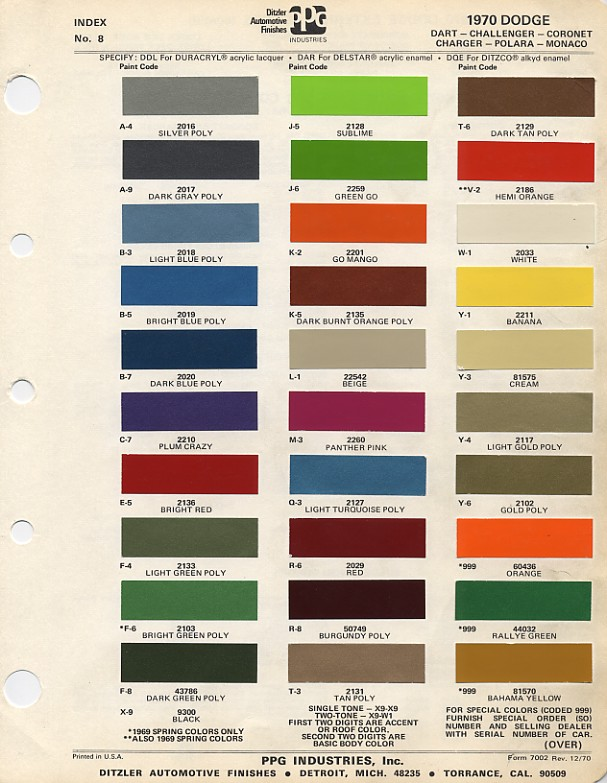 1969 Dodge Charger Color Codes
