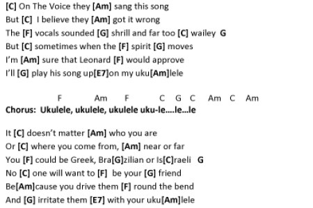Uke Chords For Hallelujah Full Hd Pictures 4k Ultra Full
