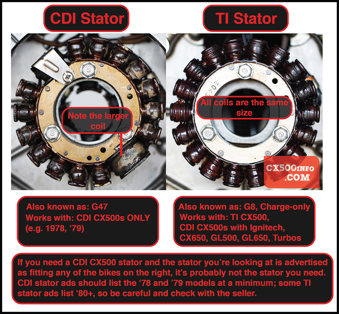 9 Pole Stator Wiring Diagram