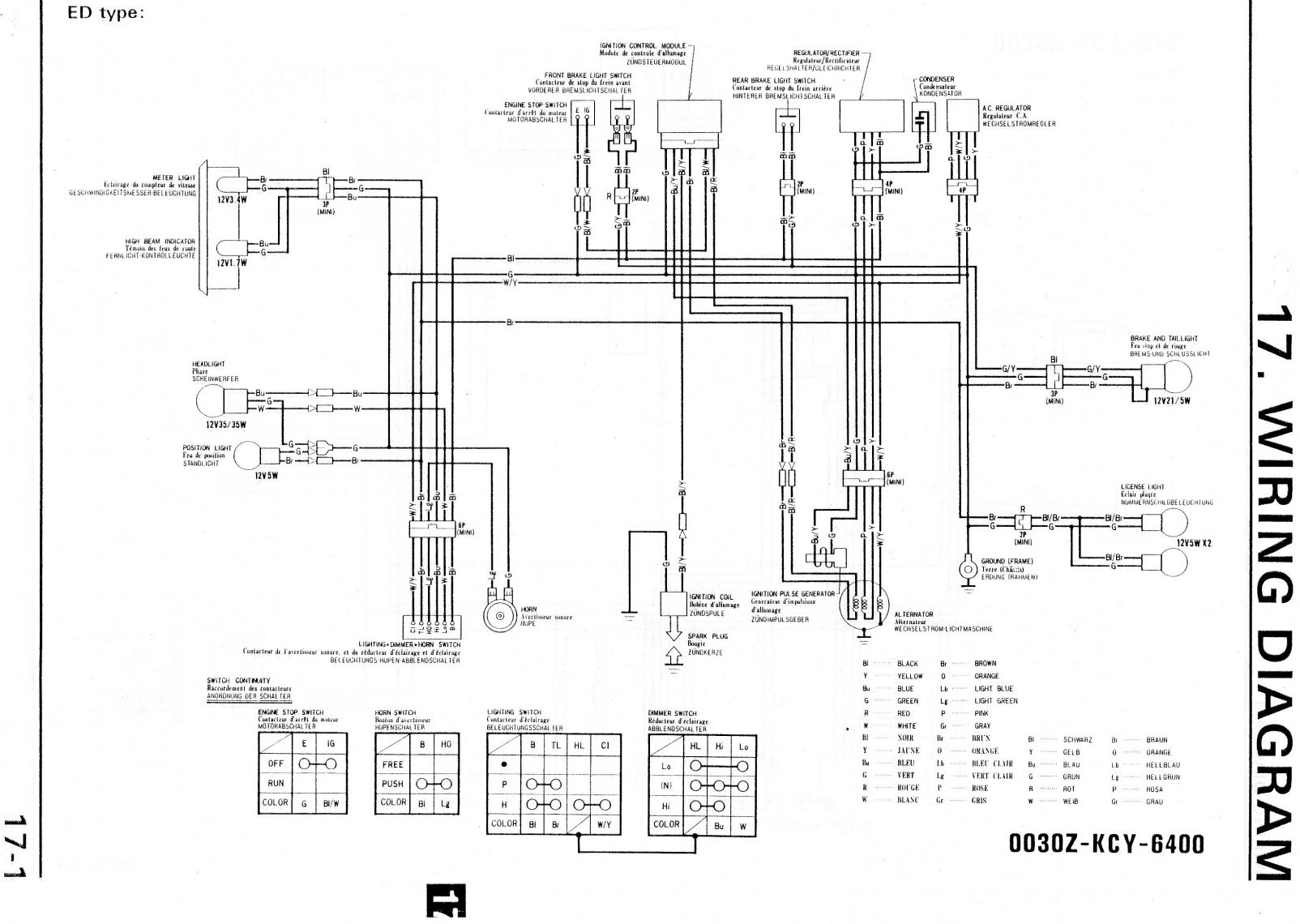 1998 saturn fuse panel diagram