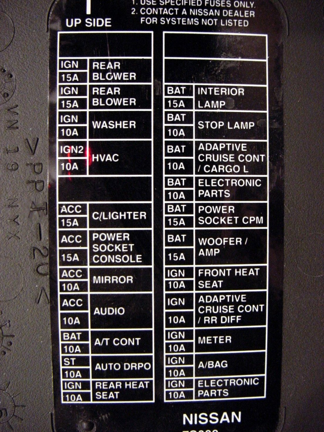 2005 nissan armada fuse diagram bookmark about wiring diagram 2005 nissan pathfinder fuse diagram 2005 nissan armada fuse diagram #2