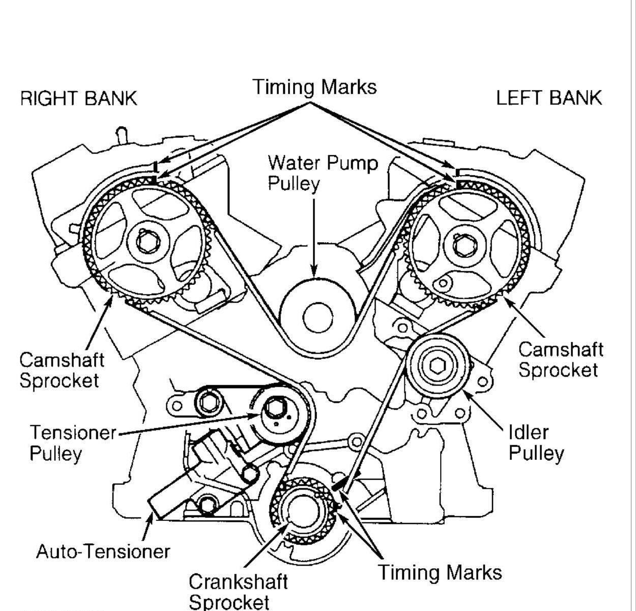 ford 46 timing chain marks RwjaLqp 2002 honda odyssey fuse diagram wiring library