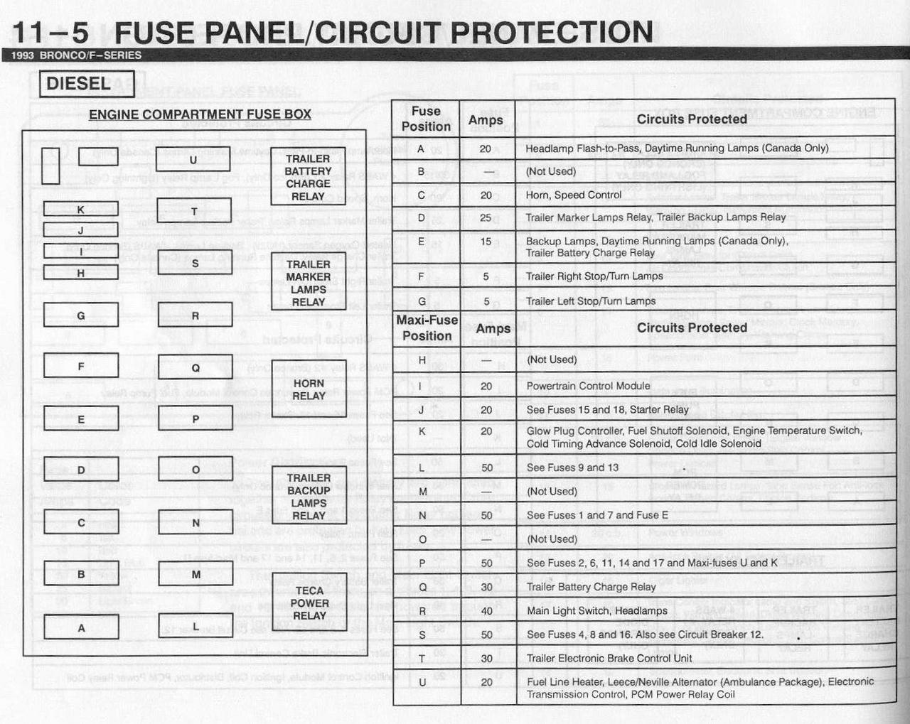 Ford F40 Xl Triton 40 Fuse Box Radio   Wiring Diagram Base www ...