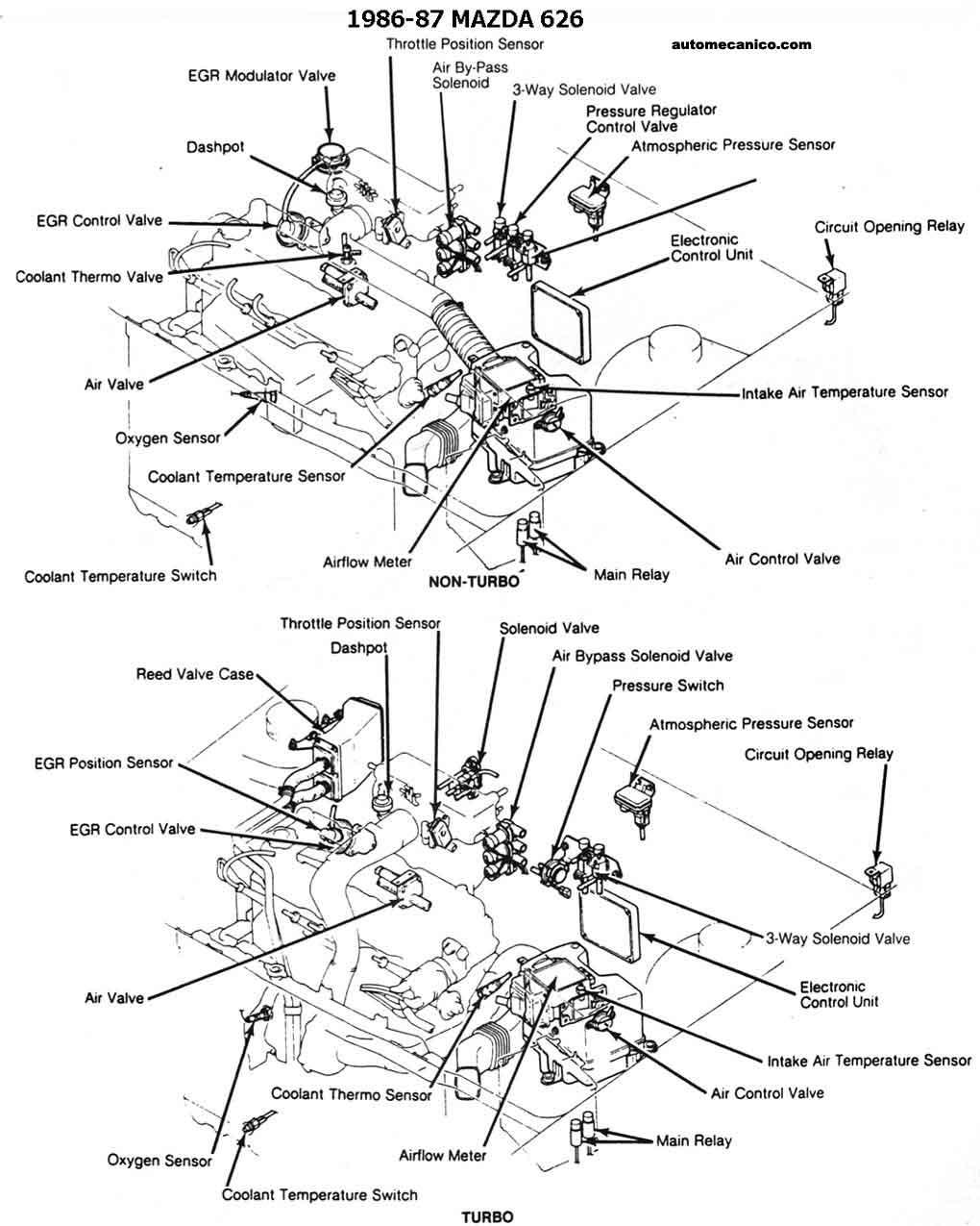 Mazda b2200 wiringdiagram