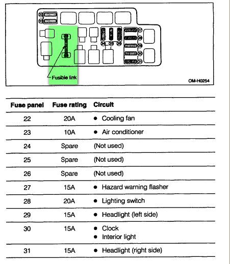 1996 subaru fuse diagram data wiring schemes 2001 subaru outback fuse diagram fuse boxes on subaru