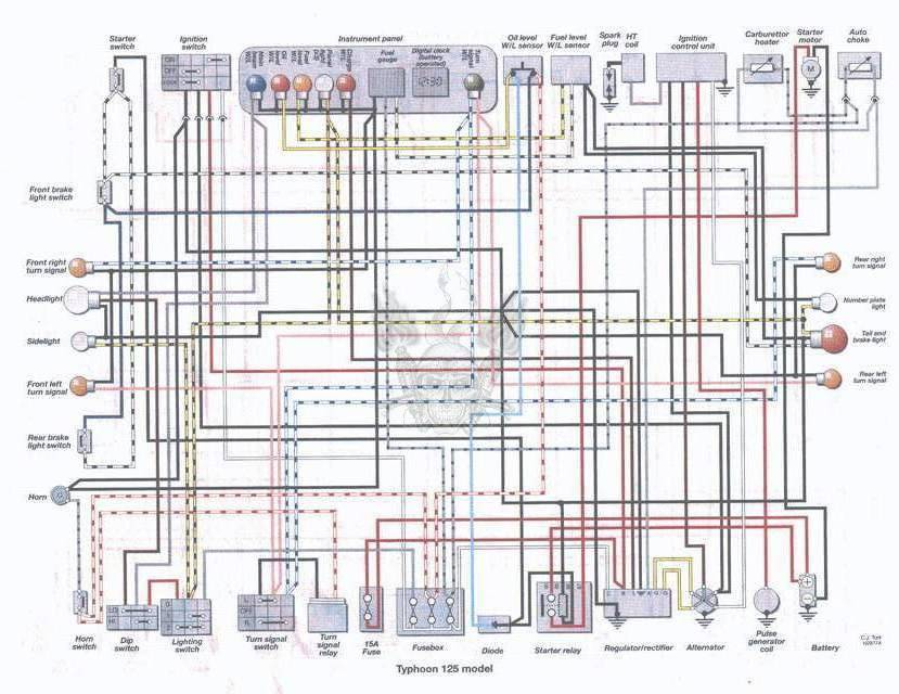 Attractive Vip 50cc Scooter Wiring Diagram Picture Collection