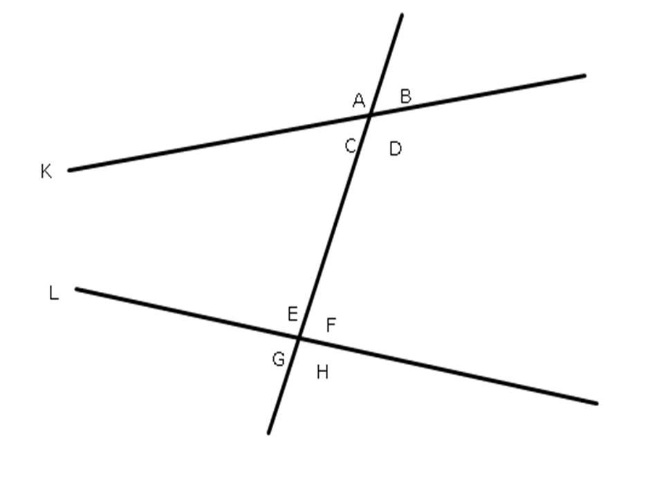 Are Consecutive Interior Angles Congruent
