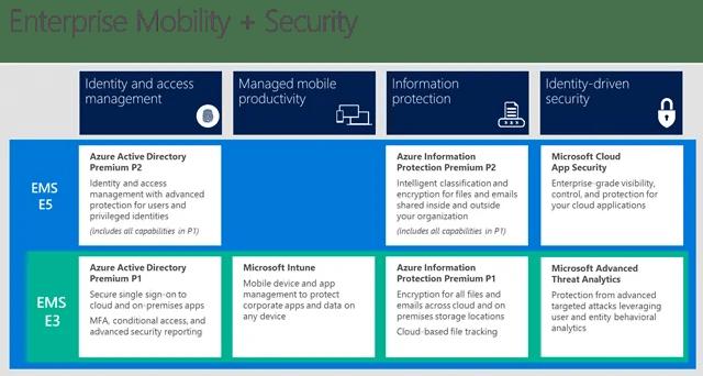 Mobile Security E5