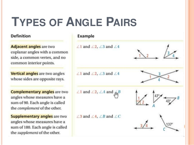 Alternate Interior Angles Definition And Examples