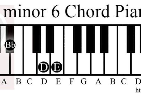 Fantastic G Chords Piano Motif Beginner Guitar Piano Chords Zhpf