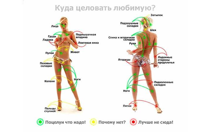 Эрогенные зоны на теле девушки