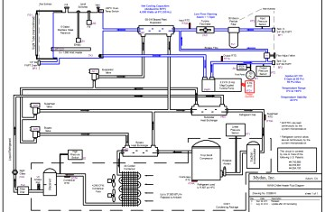 Design Plumbing For Chiller | Licensed HVAC and Plumbing on