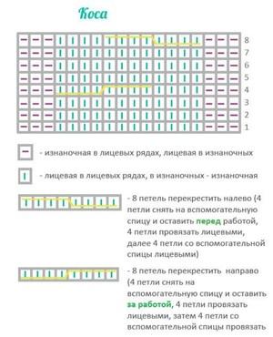 वॉल्यूमेट्रिक ब्रैड योजना