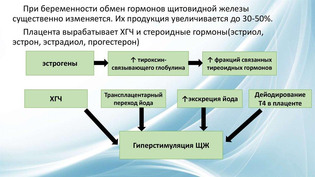 Lextatura_u_beremennoy_chto_delat.jpg.