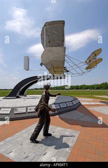 Wright Brothers Museum Ohio