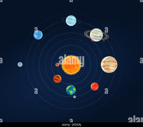 Eight Planets Diagram